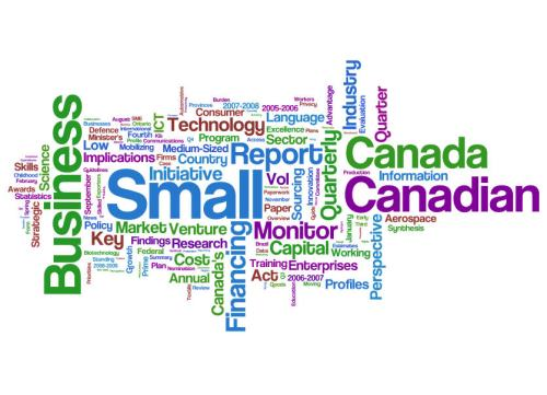 word cloud made from titles of Industry Canada\'s publications