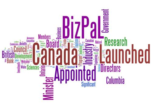 Word cloud made from titles of news releases issued by Industry Canada so far in 2008